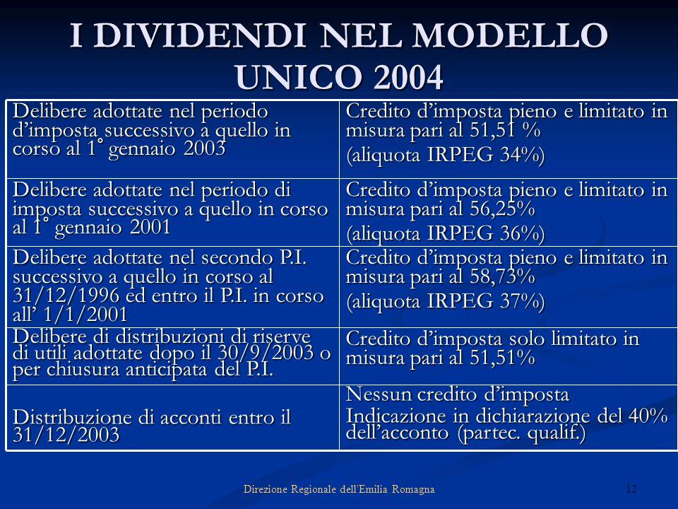 12Direzione Regionale dell'Emilia Romagna I DIVIDENDI NEL MODELLO UNICO 2004 Nessun credito dimposta Indicazione in dichiarazione del 40% dellacconto