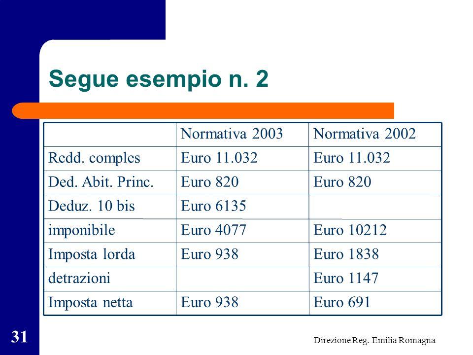 Direzione Reg. Emilia Romagna 31 Segue esempio n.