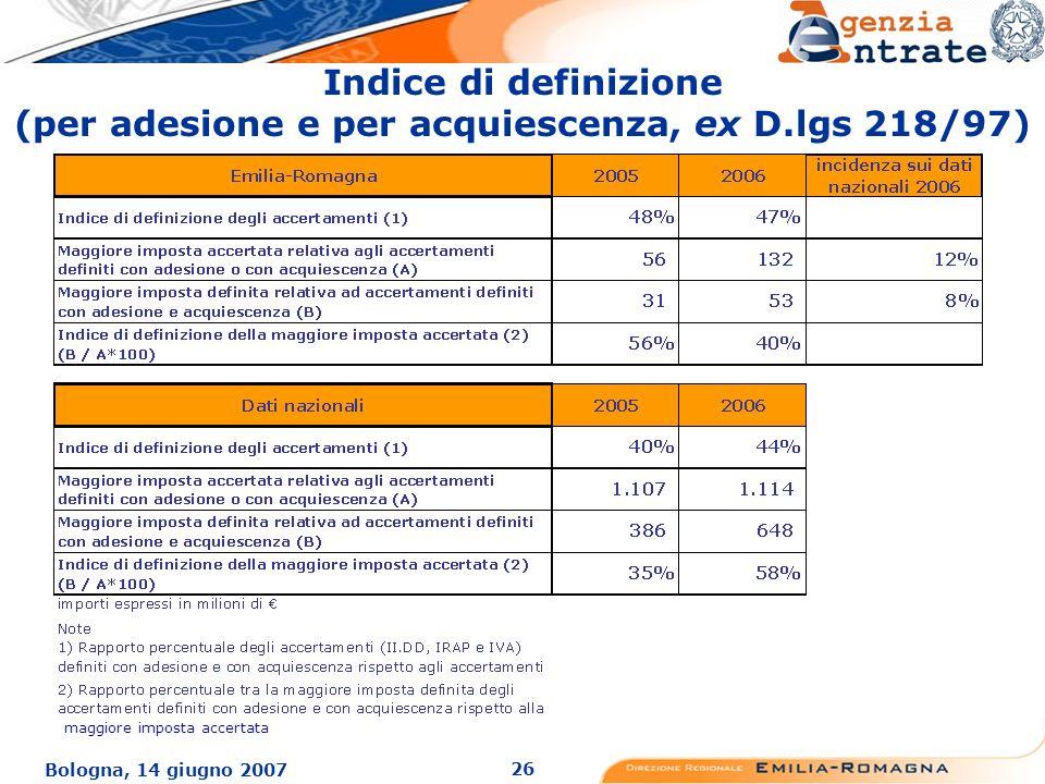 26 Bologna, 14 giugno 2007 Indice di definizione (per adesione e per acquiescenza, ex D.lgs 218/97) maggiore imposta accertata