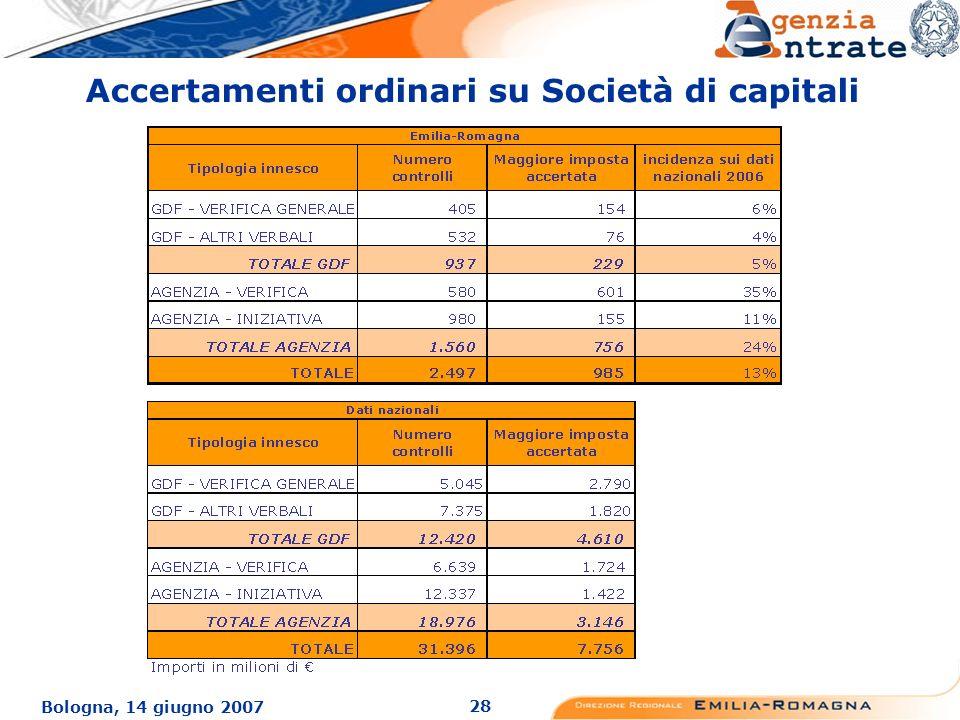 28 Bologna, 14 giugno 2007 Accertamenti ordinari su Società di capitali