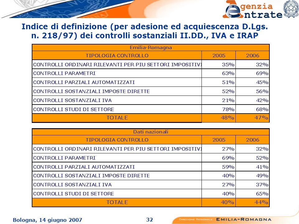 32 Bologna, 14 giugno 2007 Indice di definizione (per adesione ed acquiescenza D.Lgs.