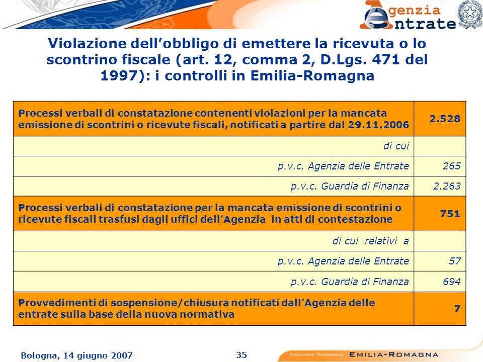 35 Bologna, 14 giugno 2007 Violazione dellobbligo di emettere la ricevuta o lo scontrino fiscale (art.