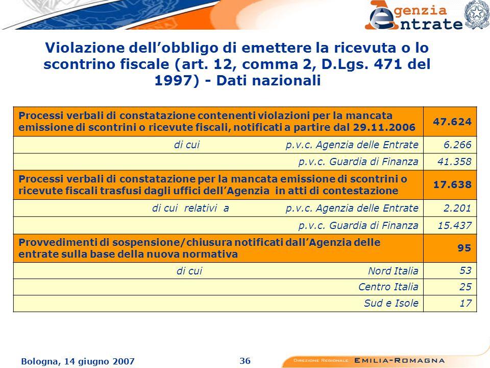 36 Bologna, 14 giugno 2007 Violazione dellobbligo di emettere la ricevuta o lo scontrino fiscale (art.