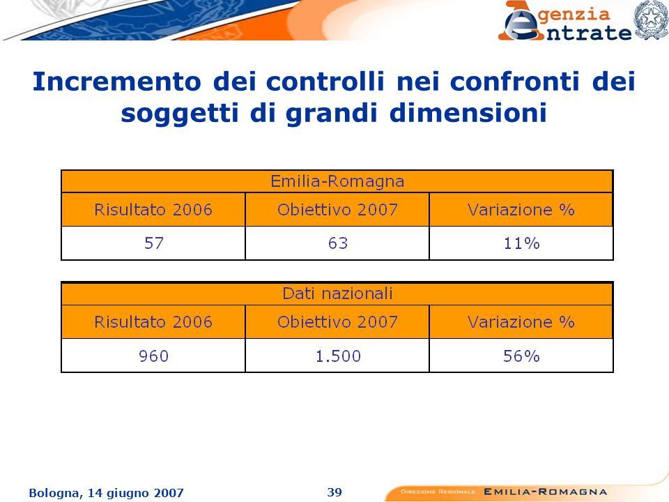 39 Bologna, 14 giugno 2007 Incremento dei controlli nei confronti dei soggetti di grandi dimensioni