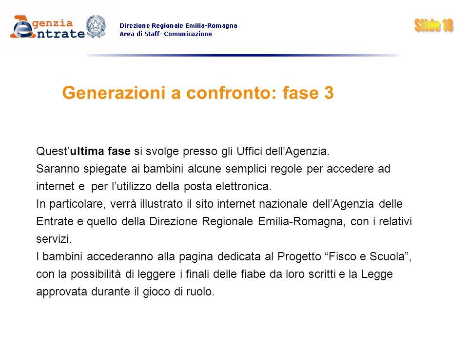 Generazioni a confronto: fase 3 Questultima fase si svolge presso gli Uffici dellAgenzia. Saranno spiegate ai bambini alcune semplici regole per acced