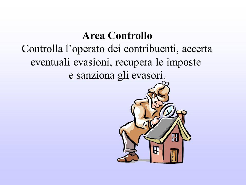 Area Servizi Fornisce informazioni e assistenza per gli adempimenti fiscali, riceve e tratta le dichiarazioni, gli atti e i rimborsi.