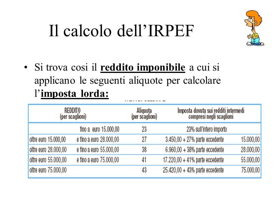 Il calcolo dellIRPEF Si trova cosi il reddito imponibile a cui si applicano le seguenti aliquote per calcolare limposta lorda: