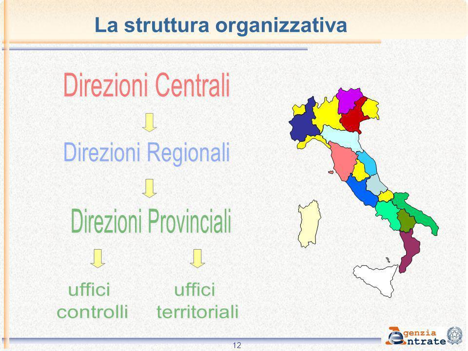 12 La struttura organizzativa