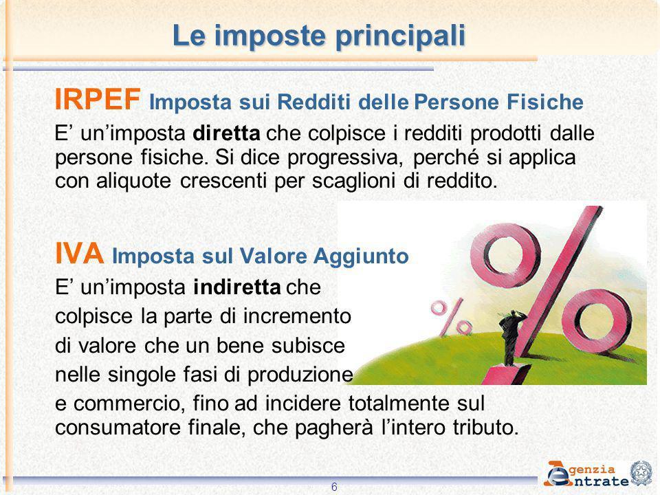 6 Le imposte principali IRPEF Imposta sui Redditi delle Persone Fisiche E unimposta diretta che colpisce i redditi prodotti dalle persone fisiche. Si