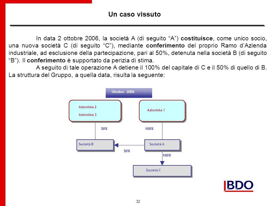 32 Un caso vissuto In data 2 ottobre 2006, la società A (di seguito A) costituisce, come unico socio, una nuova società C (di seguito C), mediante conferimento del proprio Ramo dAzienda industriale, ad esclusione della partecipazione, pari al 50%, detenuta nella società B (di seguito B).