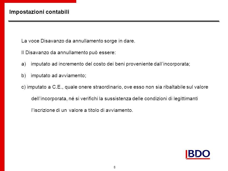 19 Comunicazione CONSOB n.