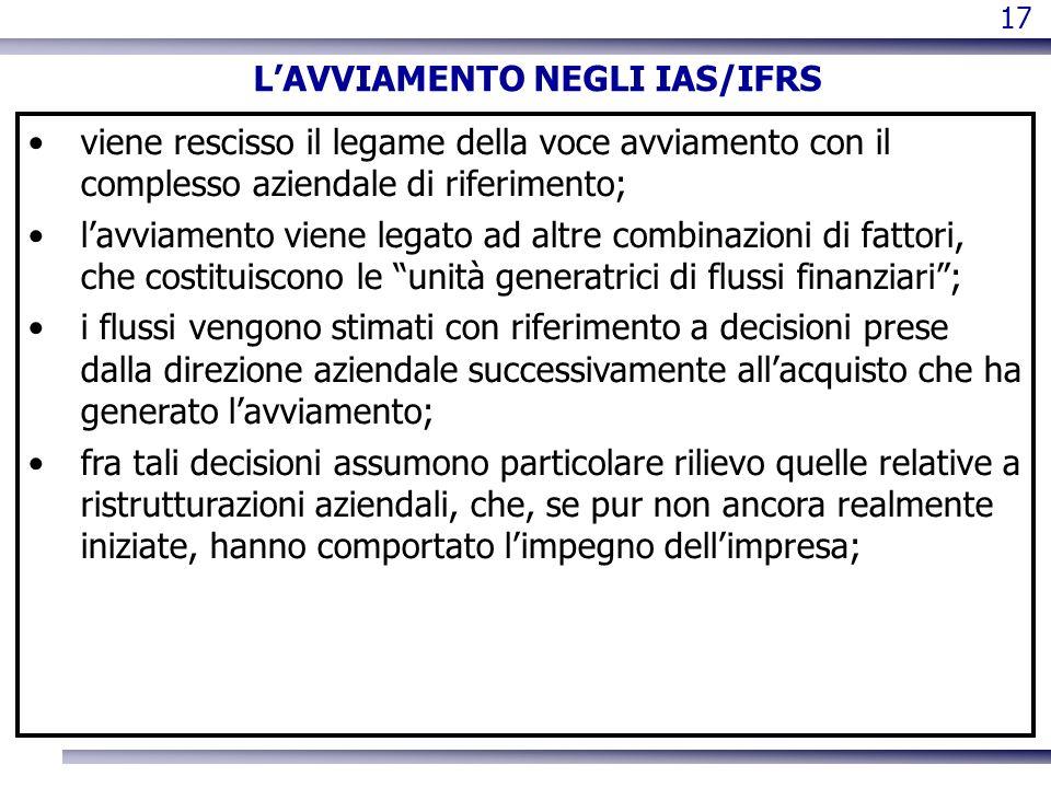 17 LAVVIAMENTO NEGLI IAS/IFRS viene rescisso il legame della voce avviamento con il complesso aziendale di riferimento; lavviamento viene legato ad al
