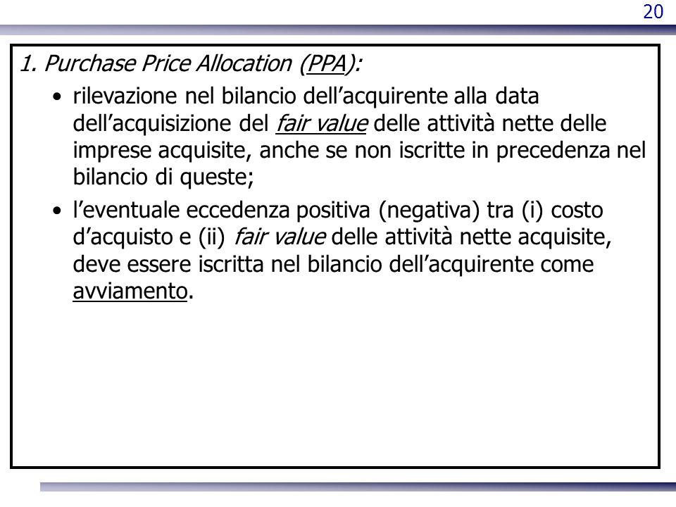 20 1.Purchase Price Allocation (PPA): rilevazione nel bilancio dellacquirente alla data dellacquisizione del fair value delle attività nette delle imp