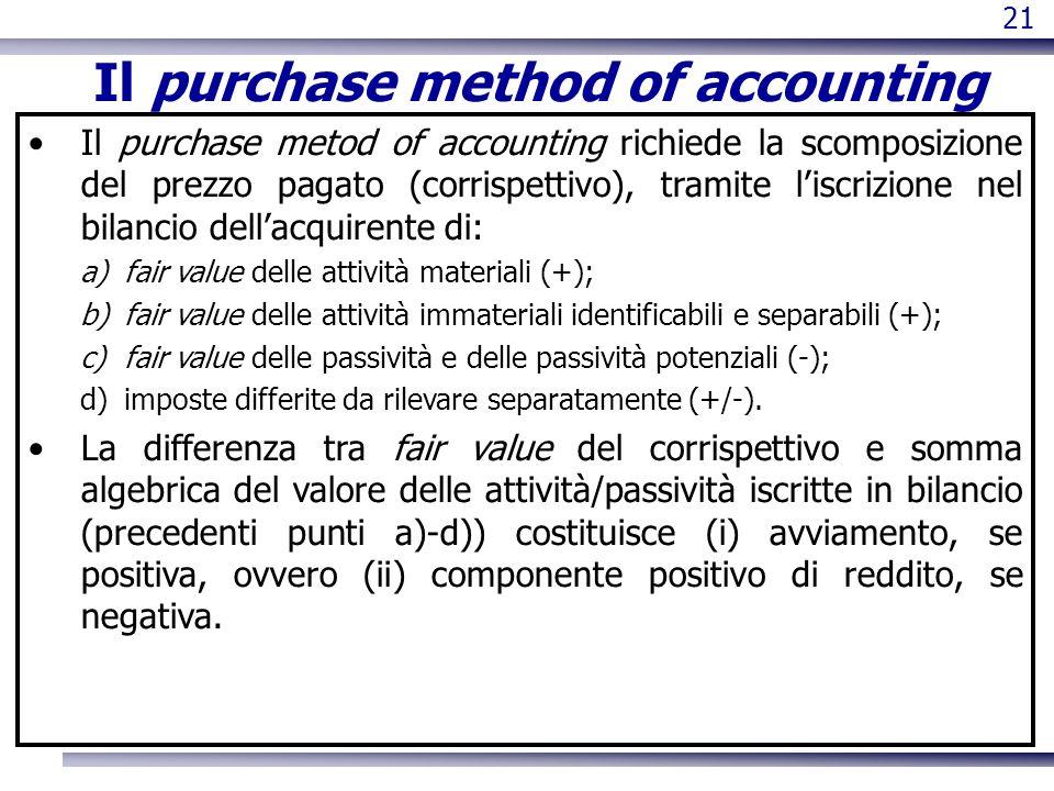 21 Il purchase method of accounting Il purchase metod of accounting richiede la scomposizione del prezzo pagato (corrispettivo), tramite liscrizione n