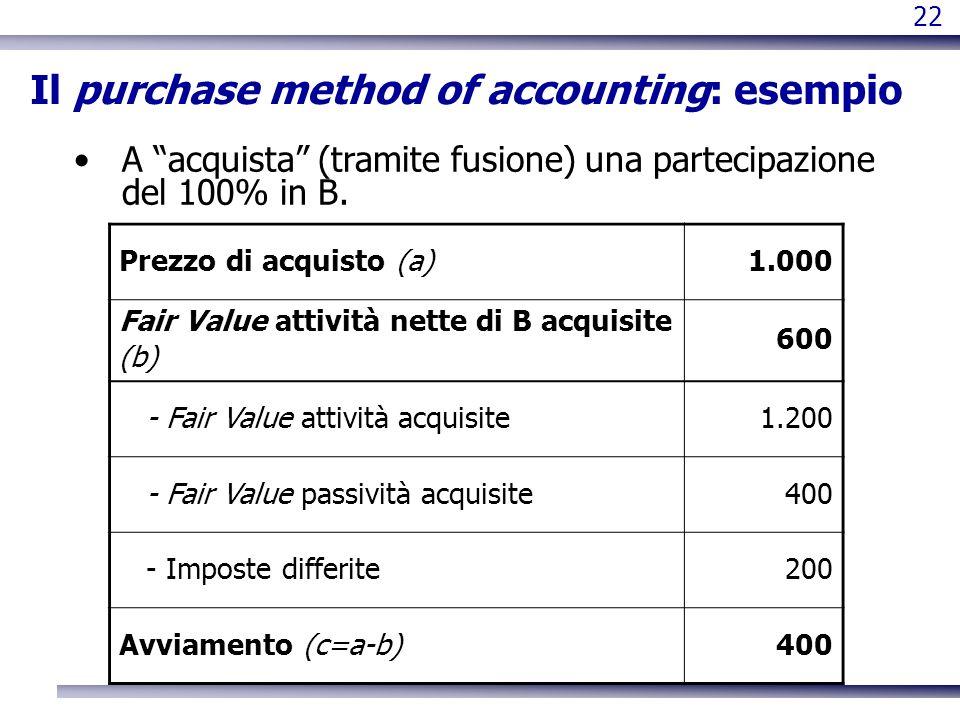 22 Il purchase method of accounting: esempio A acquista (tramite fusione) una partecipazione del 100% in B. Prezzo di acquisto (a)1.000 Fair Value att
