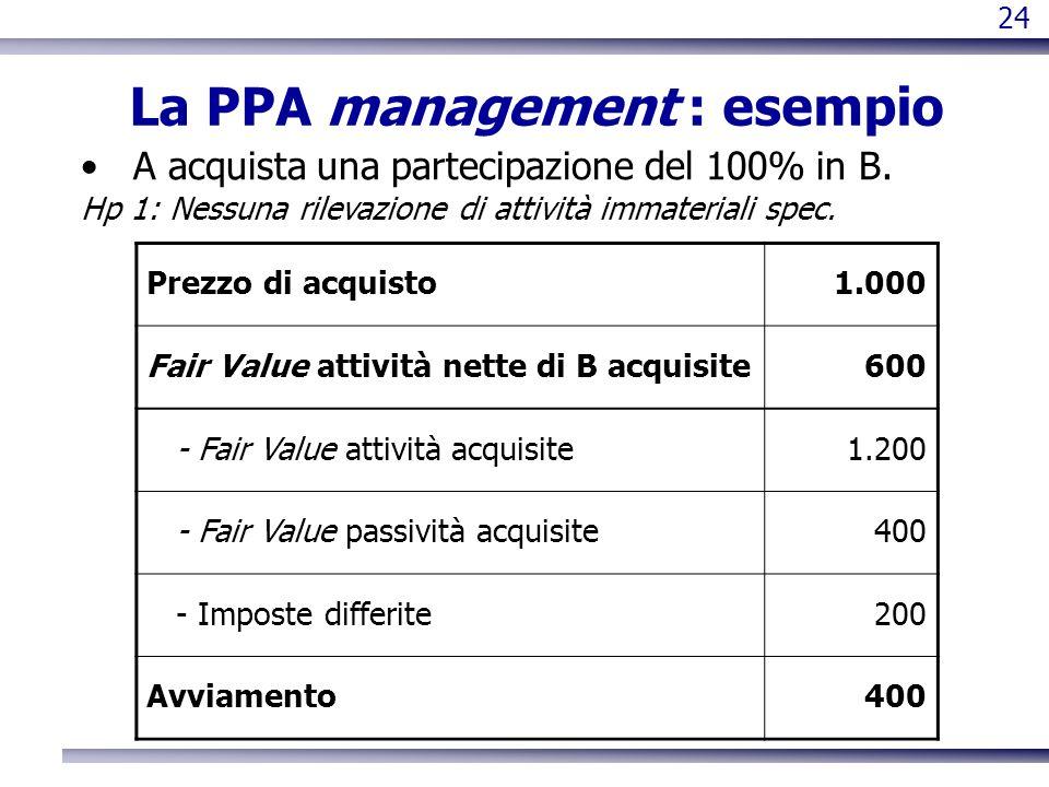 24 La PPA management : esempio A acquista una partecipazione del 100% in B. Hp 1: Nessuna rilevazione di attività immateriali spec. Prezzo di acquisto