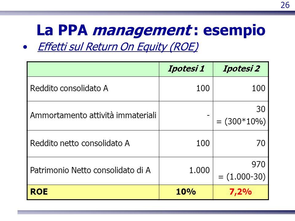26 La PPA management : esempio Effetti sul Return On Equity (ROE) Ipotesi 1Ipotesi 2 Reddito consolidato A100 Ammortamento attività immateriali- 30 =