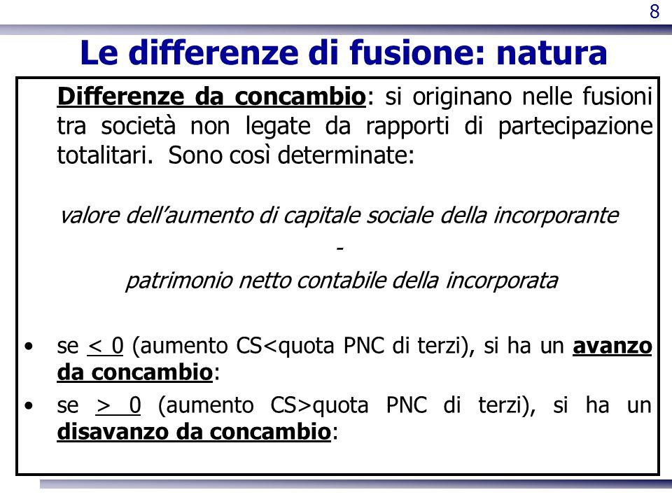 8 Le differenze di fusione: natura Differenze da concambio: si originano nelle fusioni tra società non legate da rapporti di partecipazione totalitari