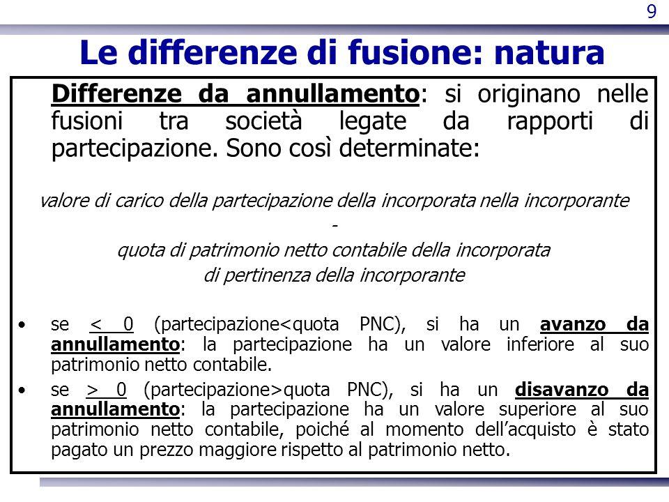 9 Le differenze di fusione: natura Differenze da annullamento: si originano nelle fusioni tra società legate da rapporti di partecipazione. Sono così