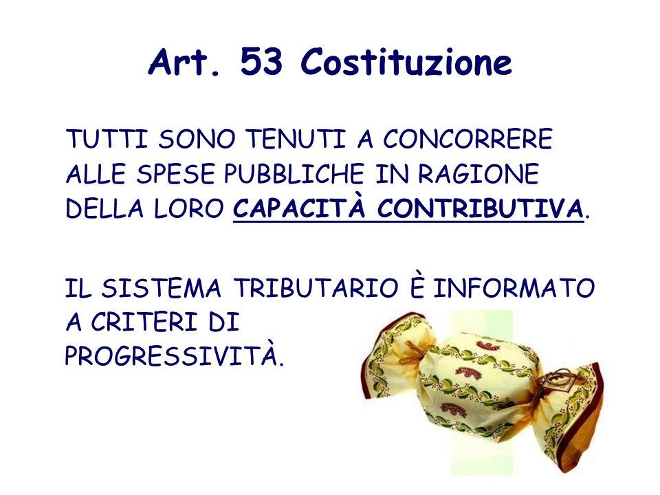 Art. 34 Costituzione LA SCUOLA È APERTA A TUTTI. LISTRUZIONE INFERIORE, IMPARTITA PER ALMENO OTTO ANNI È OBBLIGATORIA E GRATUITA. I CAPACI E I MERITEV