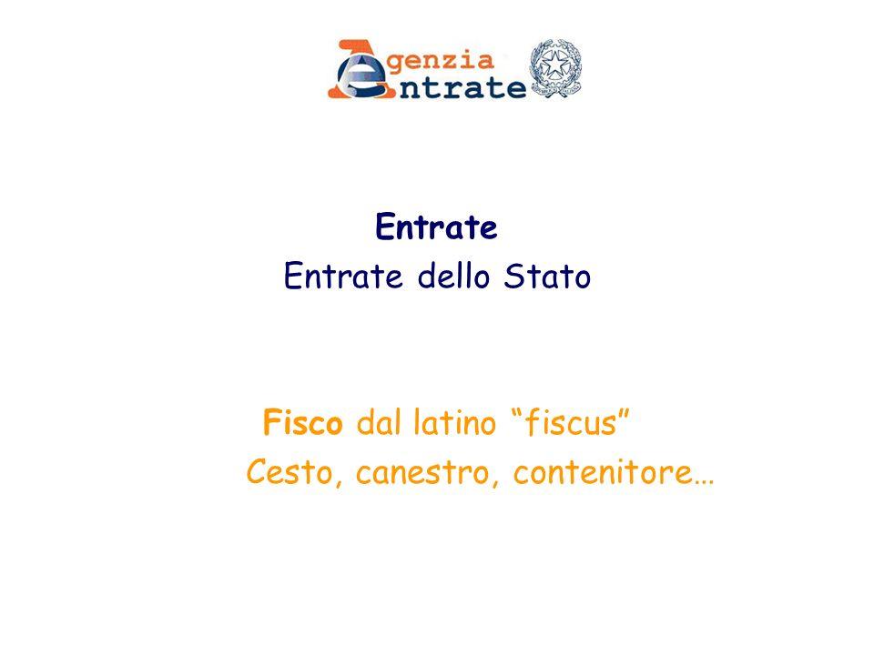 Entrate dello Stato Fisco dal latino fiscus Cesto, canestro, contenitore…