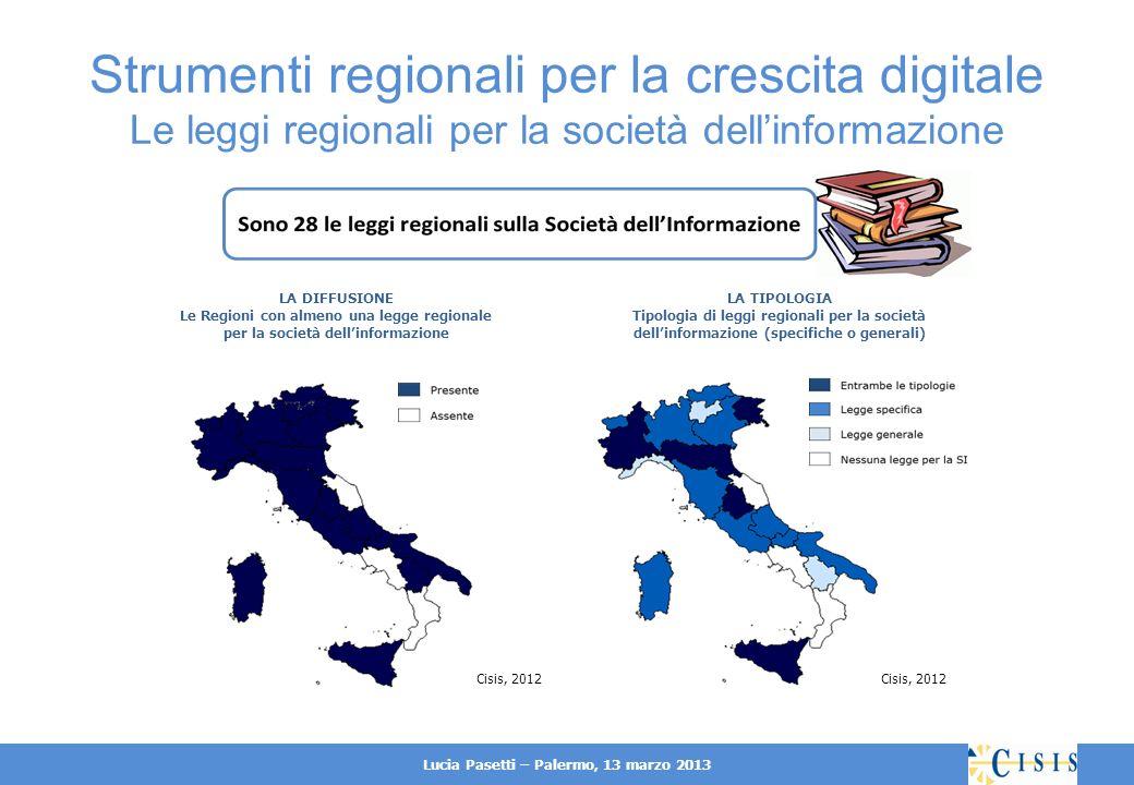 Lucia Pasetti - Palermo, 13 marzo 2013 www.cisis.it segreteria@cisis.it