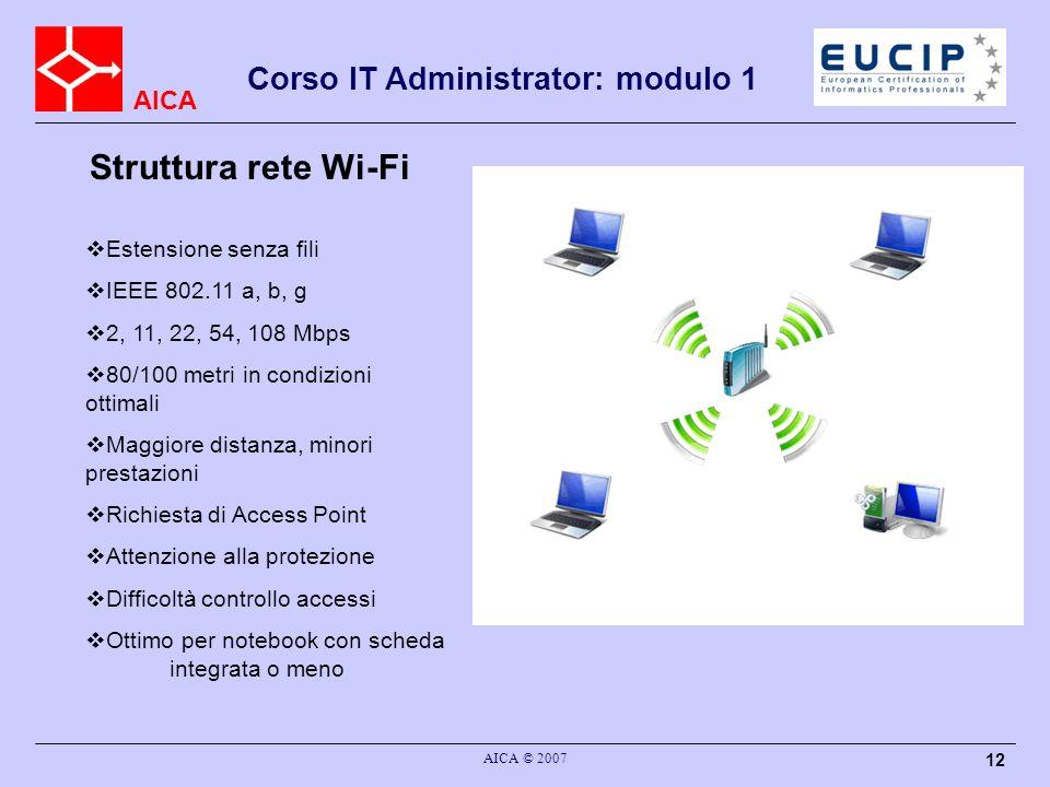 AICA AICA © 2007 12 Struttura rete Wi-Fi Corso IT Administrator: modulo 1 Estensione senza fili IEEE 802.11 a, b, g 2, 11, 22, 54, 108 Mbps 80/100 met