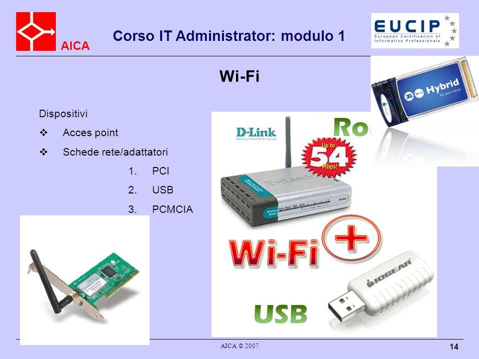 AICA AICA © 2007 14 Wi-Fi Corso IT Administrator: modulo 1 Dispositivi Acces point Schede rete/adattatori 1.PCI 2.USB 3.PCMCIA