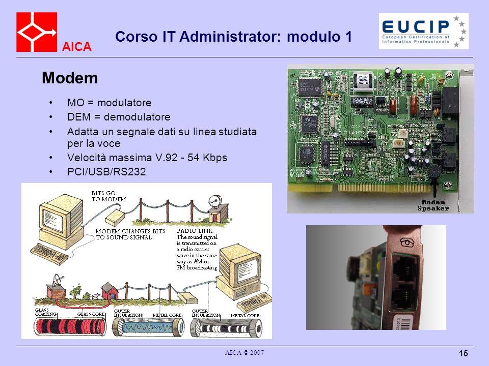AICA AICA © 2007 15 Modem MO = modulatore DEM = demodulatore Adatta un segnale dati su linea studiata per la voce Velocità massima V.92 - 54 Kbps PCI/