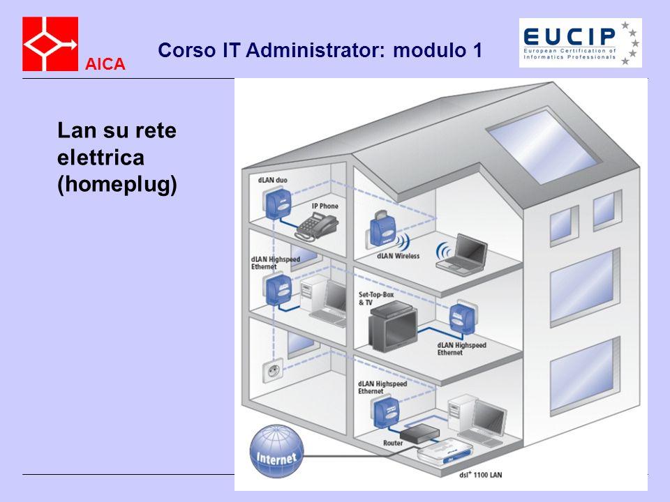 AICA AICA © 2007 18 Corso IT Administrator: modulo 1 Lan su rete elettrica (homeplug)