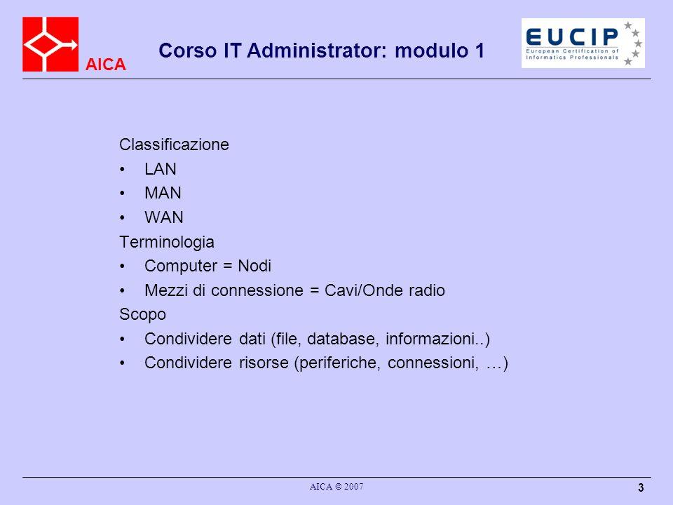 AICA AICA © 2007 3 Classificazione LAN MAN WAN Terminologia Computer = Nodi Mezzi di connessione = Cavi/Onde radio Scopo Condividere dati (file, datab