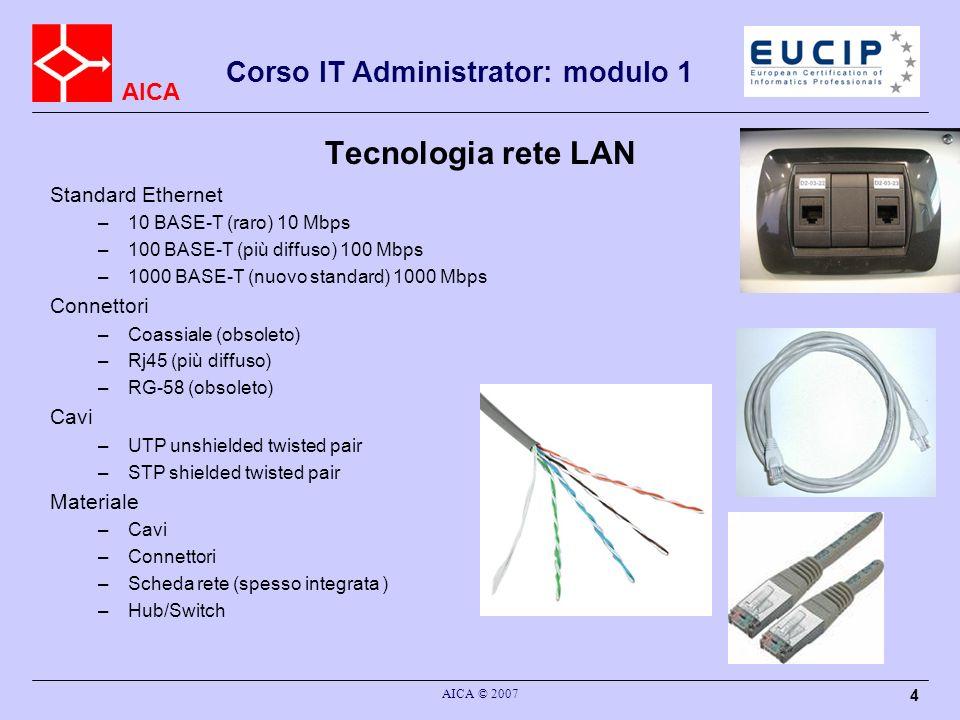 AICA AICA © 2007 4 Tecnologia rete LAN Standard Ethernet –10 BASE-T (raro) 10 Mbps –100 BASE-T (più diffuso) 100 Mbps –1000 BASE-T (nuovo standard) 10