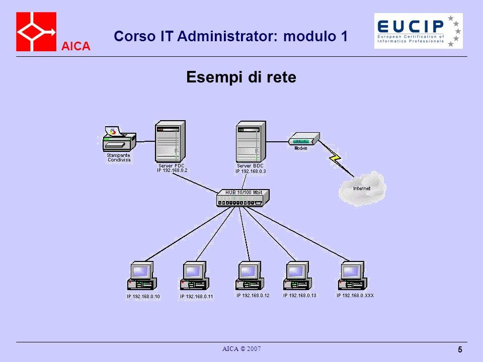 AICA AICA © 2007 16 Corso IT Administrator: modulo 1 Modem ISDN/ADSL/GPRS/UMTS ISDN = linea digitale 64 0 128 kbps (USB RS232 PCI) ADSL = linea asincrona (PCI USB) Asymmetric Digital Subscriber Line –8 Mbps downstream –1 Mbps upstream GPRS ( –incluso nel telefonino a cui mi connetto via Bluettoth o cavo usb –Oppure tramite scheda pcmcia –Modem a tutti gli effetti via etere UMTS –Offerte dei provider –Tramiet modem o telefono OFFERTE DEL MERCATO –Flat/consumo –Banda/garanzia