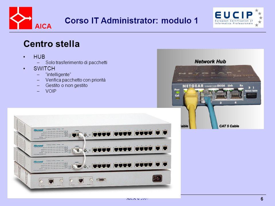 AICA AICA © 2007 17 Corso IT Administrator: modulo 1 Sfruttano la rete elettrica presente in ogni edificio Non richiedono cavi supplementari Connetto adattatore a rete elettrica 20 Mbps reali in evoluzione Lan su rete elettrica (homeplug)