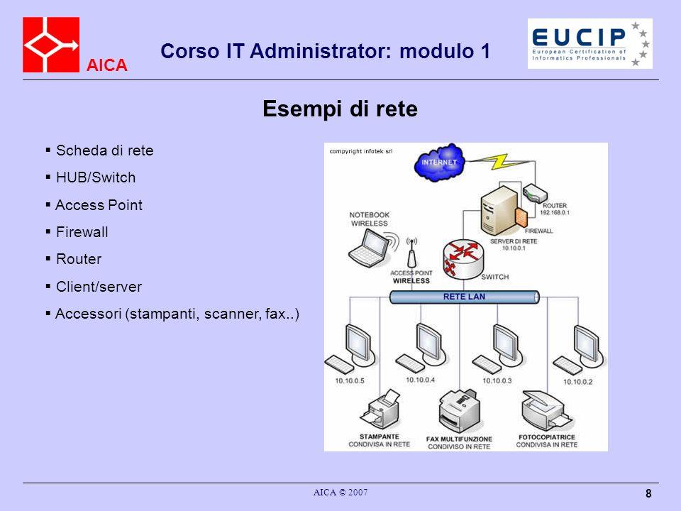 AICA AICA © 2007 8 Corso IT Administrator: modulo 1 Esempi di rete Scheda di rete HUB/Switch Access Point Firewall Router Client/server Accessori (sta