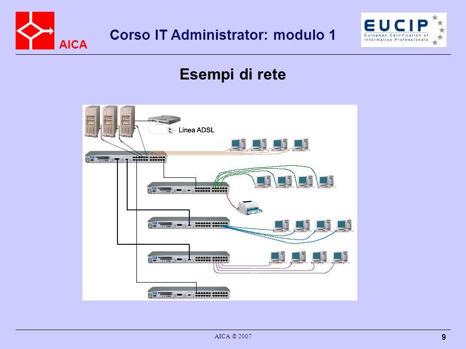 AICA AICA © 2007 10 Bluetooth Tecnologia senza fili Raggio dazione limitato: 10-100 metri Nato per fa comunicare periferiche compatte palmare, cuffie, cellulari, lettori MP3, mouse, tastiere … Banda: 2 mbps Dungle Corso IT Administrator: modulo 1
