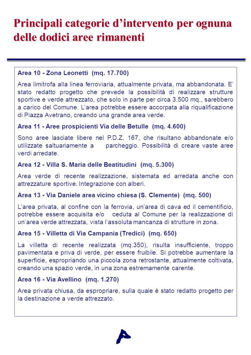 Principali categorie dintervento per ognuna delle dodici aree rimanenti Area 10 - Zona Leonetti (mq. 17.700) Area limitrofa alla linea ferroviaria, at