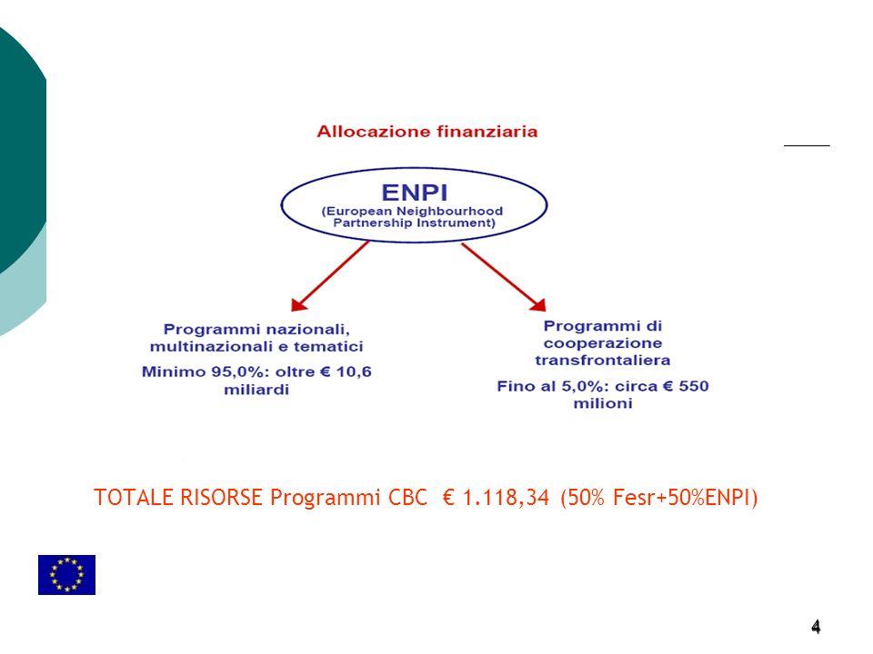 4 TOTALE RISORSE Programmi CBC 1.118,34 (50% Fesr+50%ENPI)