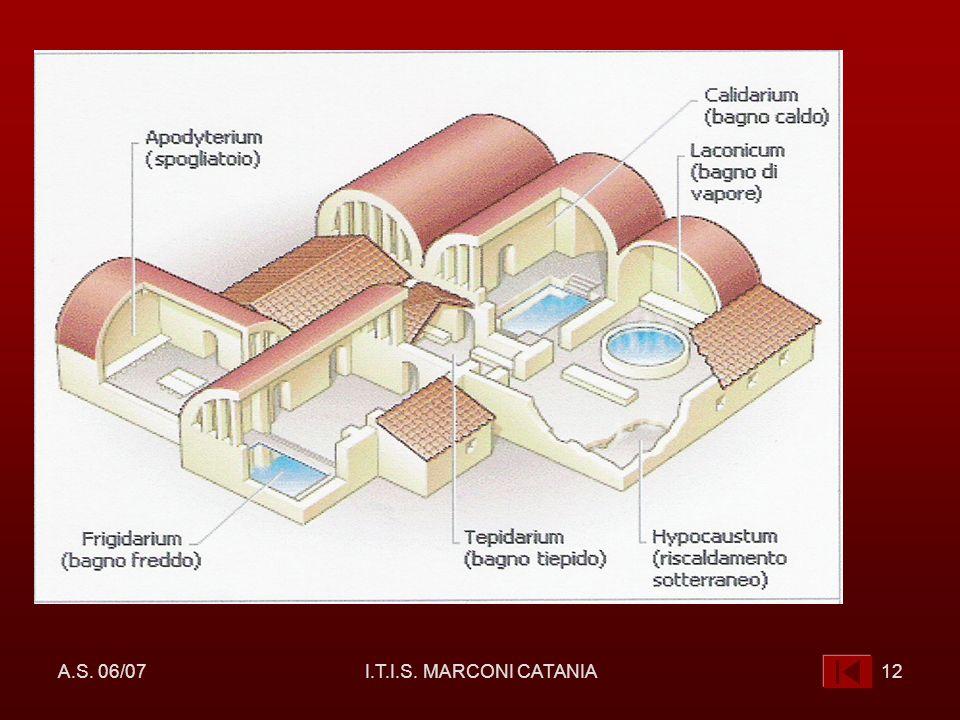 A.S. 06/07I.T.I.S. MARCONI CATANIA12