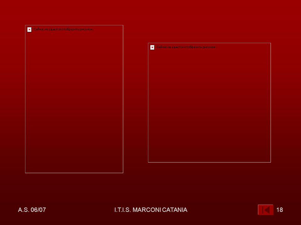 A.S. 06/07I.T.I.S. MARCONI CATANIA18