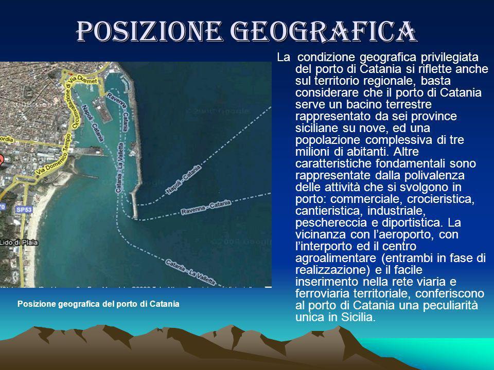 POSIZIONE GEOGRAFICA La condizione geografica privilegiata del porto di Catania si riflette anche sul territorio regionale, basta considerare che il porto di Catania serve un bacino terrestre rappresentato da sei province siciliane su nove, ed una popolazione complessiva di tre milioni di abitanti.