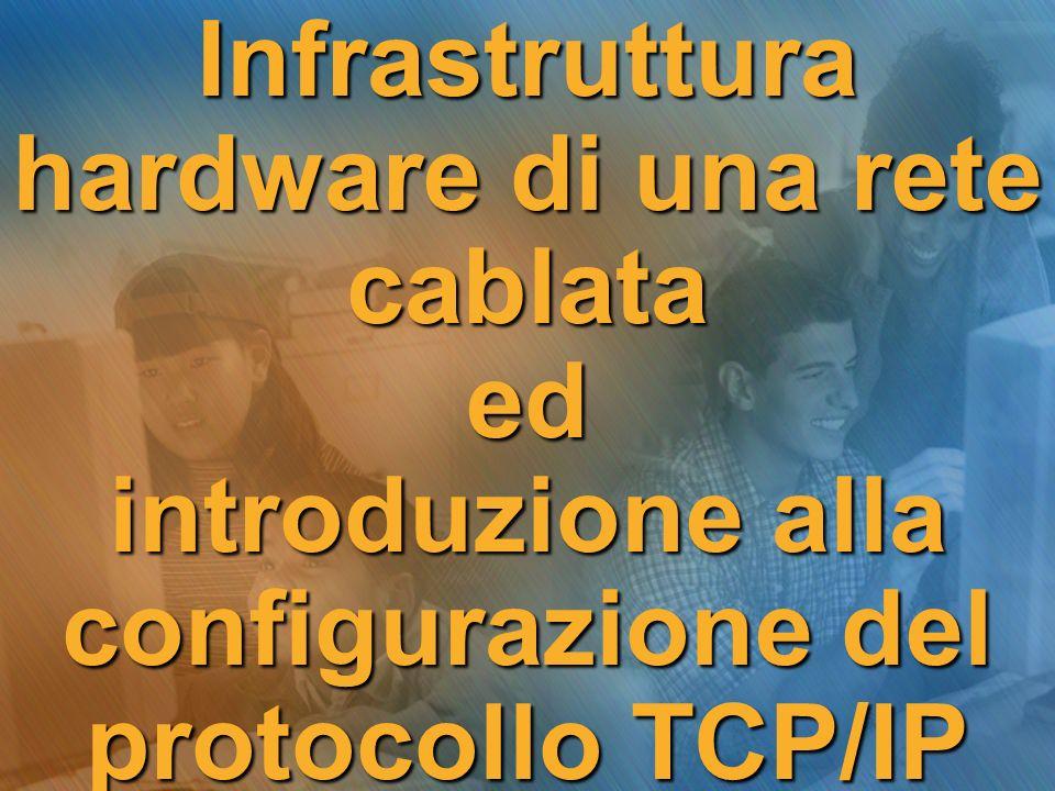 Sommario Allinterno di una rete Allinterno di una rete Progettiamo linfrastruttura hardware Progettiamo linfrastruttura hardware della nostra rete Livello hardware: connettori, Livello hardware: connettori, topologie di cablaggio e hub Configurazione IP Configurazione IP
