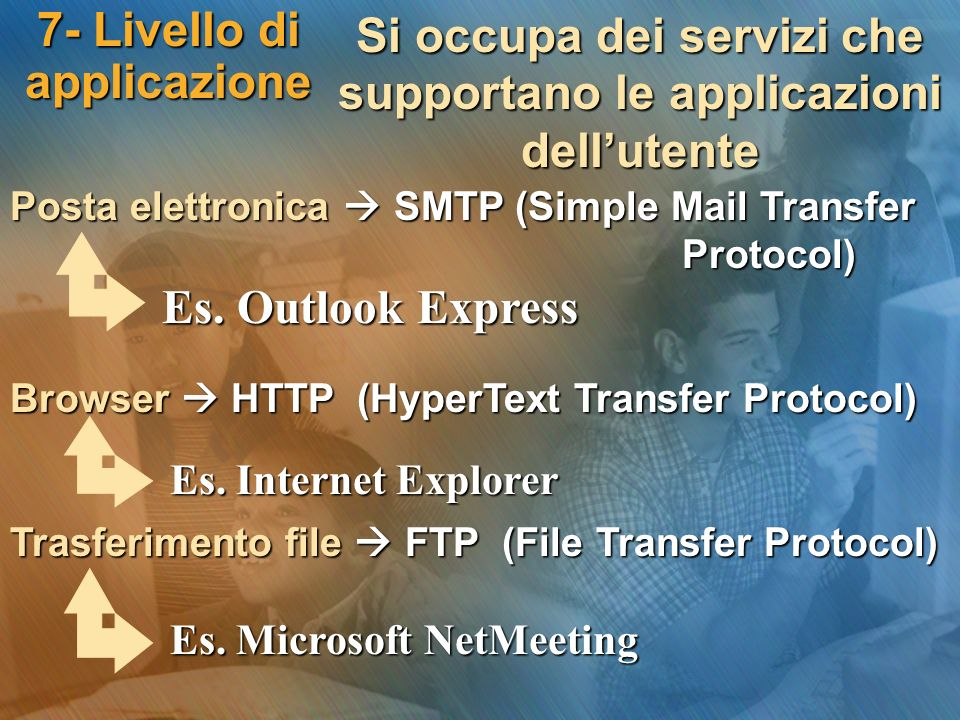7- Livello di applicazione Posta elettronica SMTP (Simple Mail Transfer Protocol) Browser HTTP (HyperText Transfer Protocol) Trasferimento file FTP (F