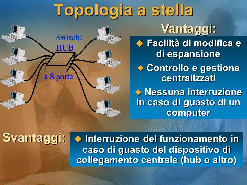 Interruzione del funzionamento in caso di guasto del dispositivo di collegamento centrale (hub o altro) Interruzione del funzionamento in caso di guas