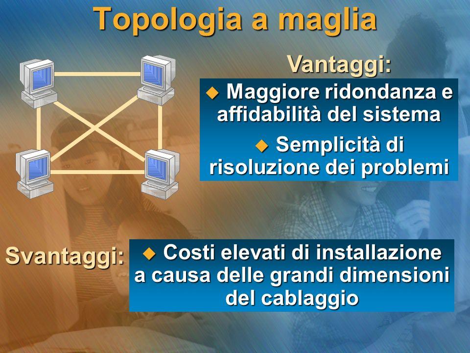 Topologia a maglia Maggiore ridondanza e affidabilità del sistema Maggiore ridondanza e affidabilità del sistema Semplicità di risoluzione dei problem