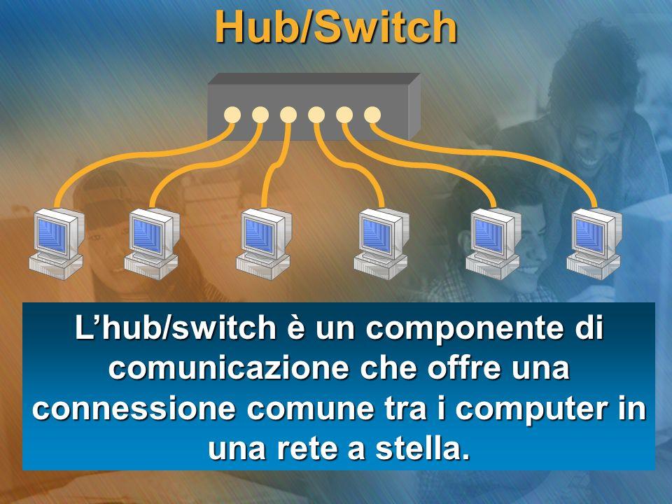 Hub/Switch Lhub/switch è un componente di comunicazione che offre una connessione comune tra i computer in una rete a stella.