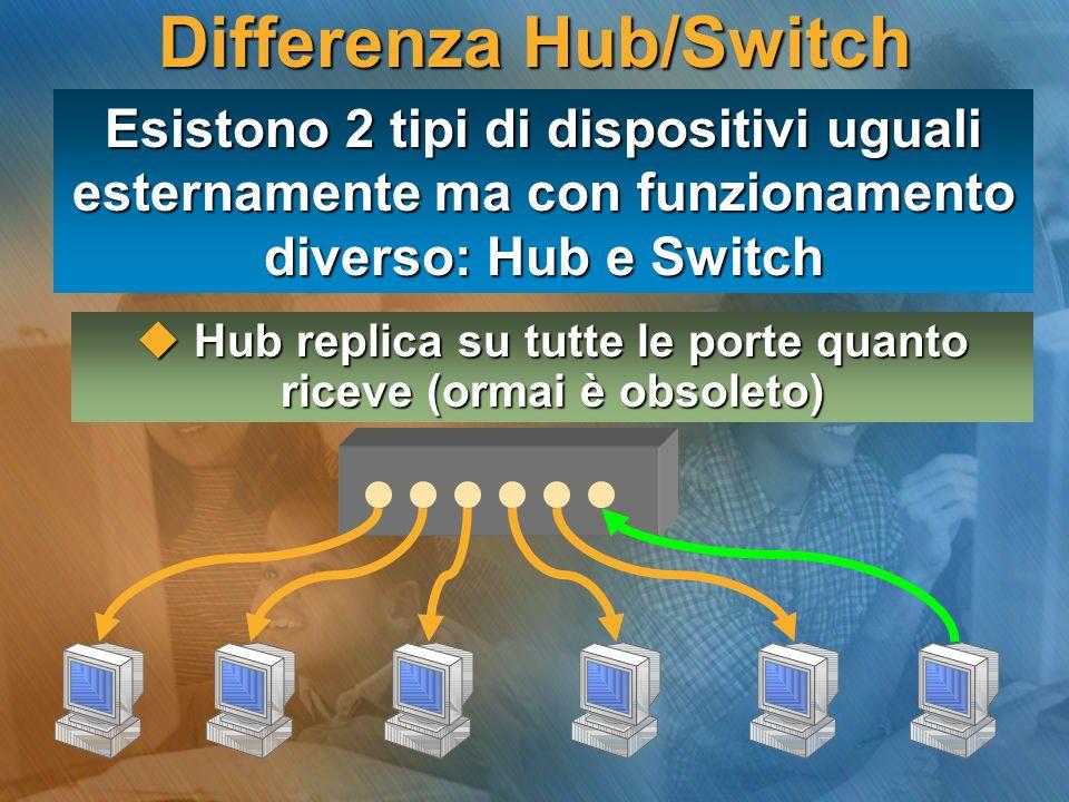 Differenza Hub/Switch Esistono 2 tipi di dispositivi uguali esternamente ma con funzionamento diverso: Hub e Switch Hub replica su tutte le porte quan