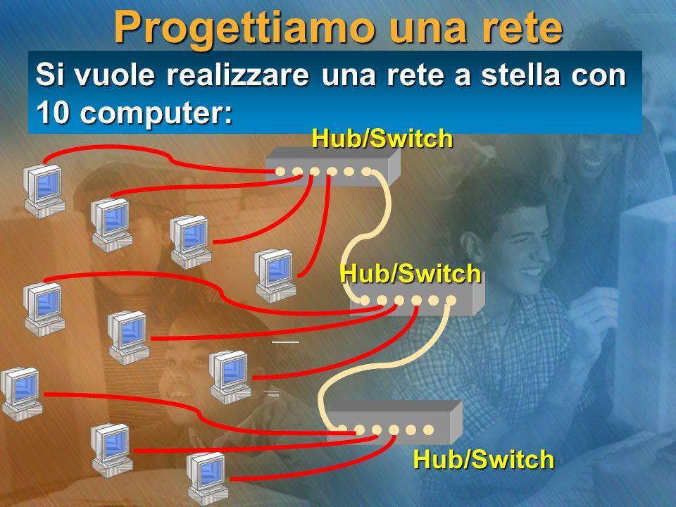 Si vuole realizzare una rete a stella con 10 computer: Progettiamo una rete Hub/Switch Hub/Switch Hub/Switch