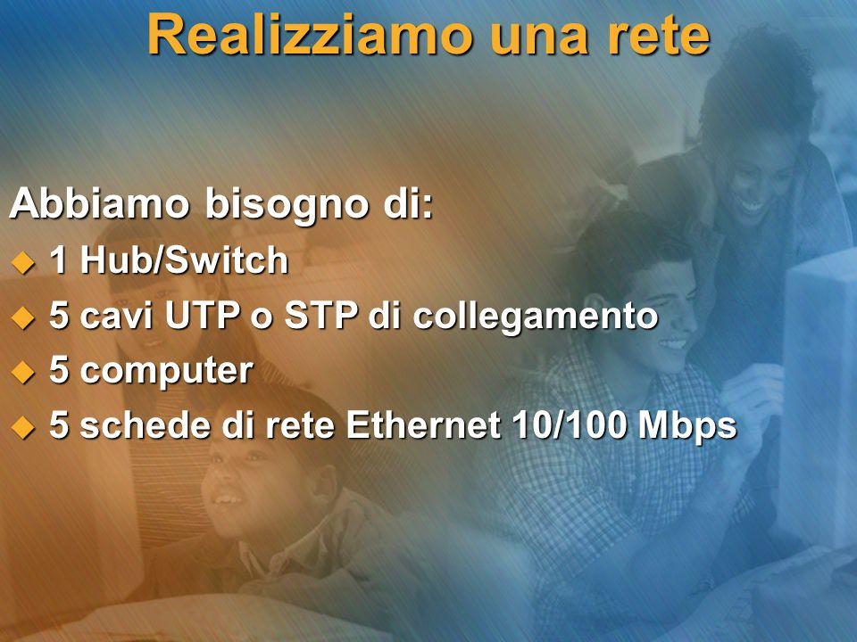 Realizziamo una rete Abbiamo bisogno di: 1 Hub/Switch 1 Hub/Switch 5 cavi UTP o STP di collegamento 5 cavi UTP o STP di collegamento 5 computer 5 comp