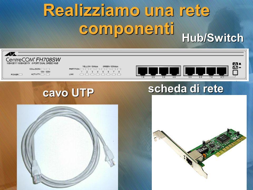 Realizziamo una rete componenti cavo UTP scheda di rete Hub/Switch